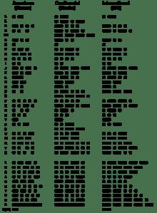 Comparison of Morse Code.